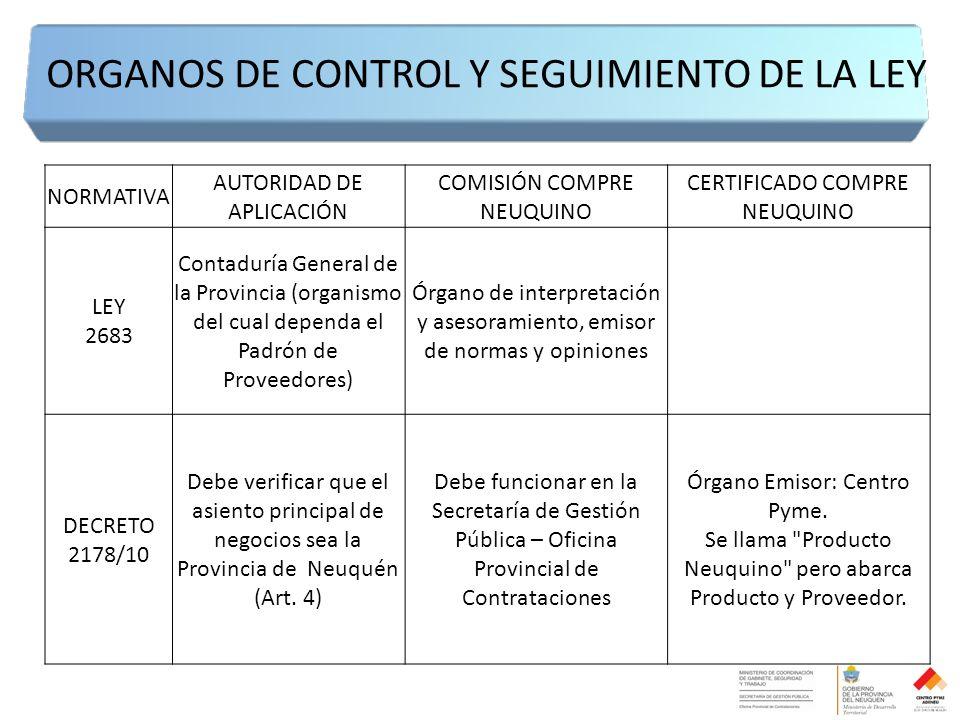 ORGANOS DE CONTROL Y SEGUIMIENTO DE LA LEY NORMATIVA AUTORIDAD DE APLICACIÓN COMISIÓN COMPRE NEUQUINO CERTIFICADO COMPRE NEUQUINO LEY 2683 Contaduría General de la Provincia (organismo del cual dependa el Padrón de Proveedores) Órgano de interpretación y asesoramiento, emisor de normas y opiniones DECRETO 2178/10 Debe verificar que el asiento principal de negocios sea la Provincia de Neuquén (Art.