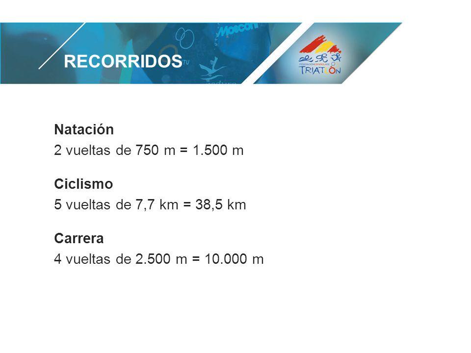 RECORRIDOS Natación 2 vueltas de 750 m = 1.500 m Ciclismo 5 vueltas de 7,7 km = 38,5 km Carrera 4 vueltas de 2.500 m = 10.000 m