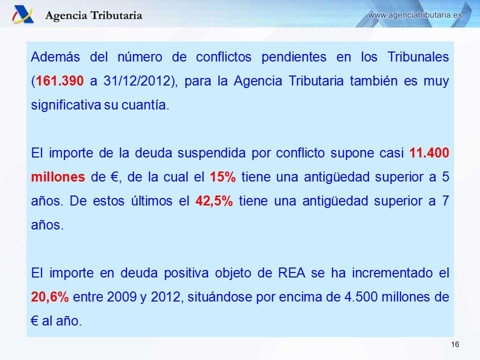 Además del número de conflictos pendientes en los Tribunales (161.390 a 31/12/2012), para la Agencia Tributaria también es muy significativa su cuantía.