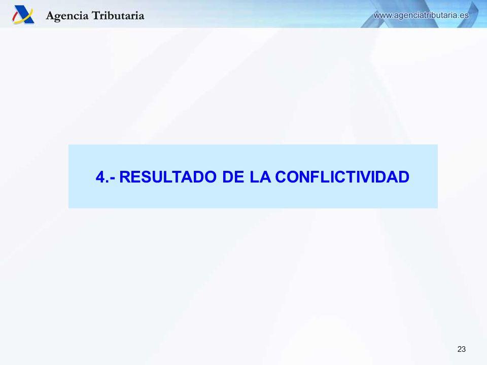 4.- RESULTADO DE LA CONFLICTIVIDAD 23