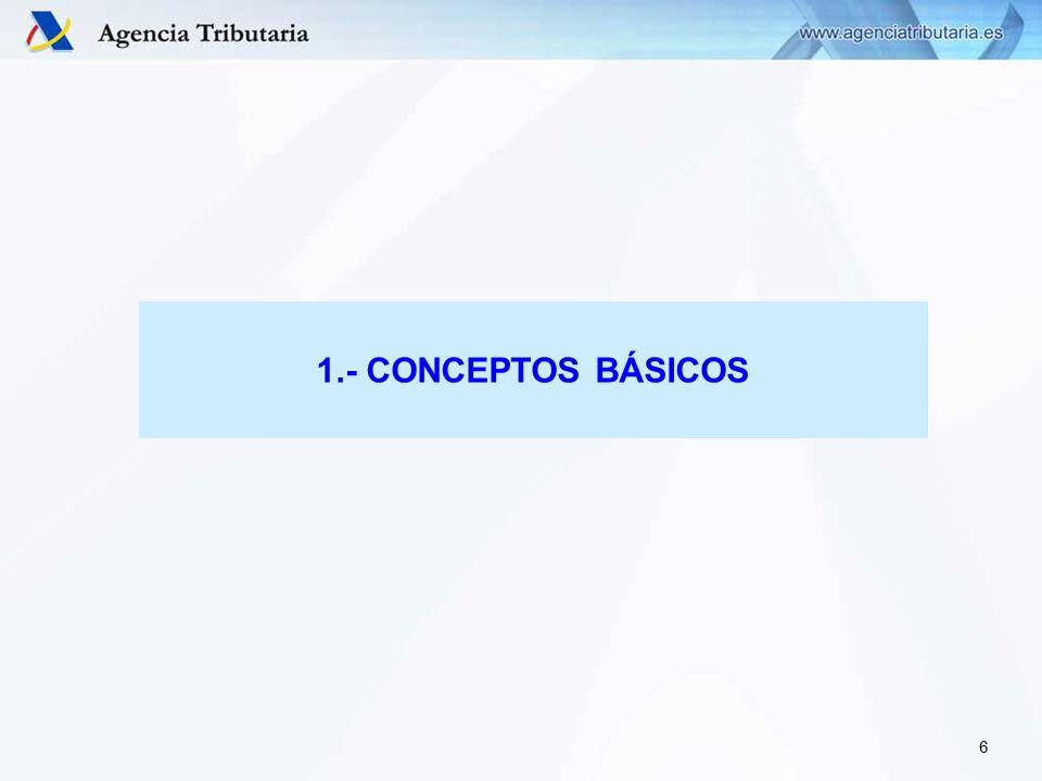 1.- CONCEPTOS BÁSICOS 6