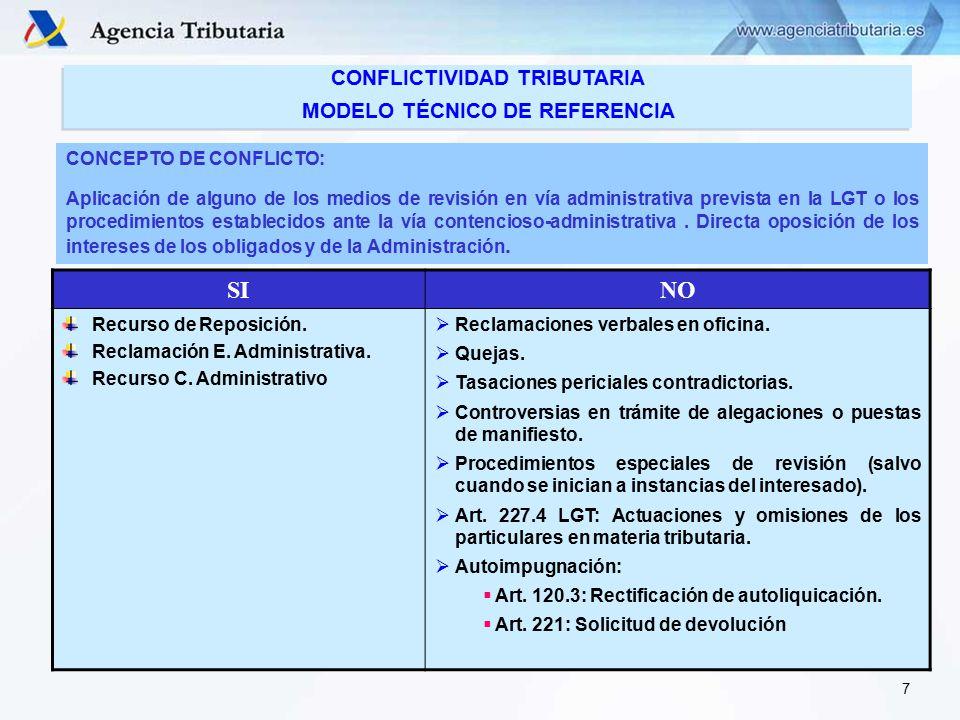 CONCEPTO DE CONFLICTO: Aplicación de alguno de los medios de revisión en vía administrativa prevista en la LGT o los procedimientos establecidos ante la vía contencioso-administrativa.