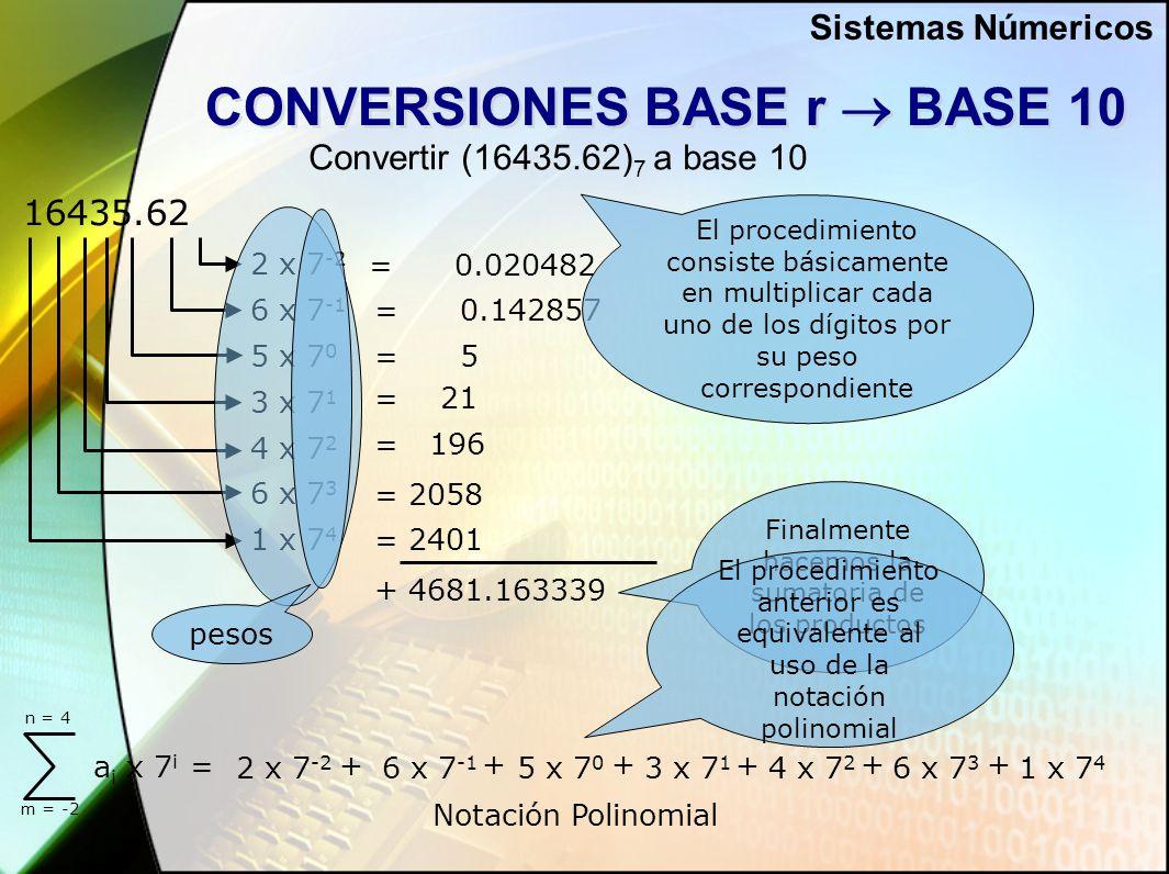 CONVERSIONES BASE r  BASE 10 Convertir (16435.62) 7 a base 10 16435.62 2 x 7 -2 6 x 7 -1 5 x 7 0 3 x 7 1 4 x 7 2 6 x 7 3 1 x 7 4 = 0.020482 = 0.142857 = 5 = 21 = 196 = 2058 = 2401 + 4681.163339 Notación Polinomial 2 x 7 -2 6 x 7 -1 5 x 7 0 3 x 7 1 4 x 7 2 6 x 7 3 1 x 7 4 m = -2 n = 4 a i x 7 i El procedimiento consiste básicamente en multiplicar cada uno de los dígitos por su peso correspondiente Finalmente hacemos la sumatoria de los productos + ++ + ++ El procedimiento anterior es equivalente al uso de la notación polinomial = pesos Sistemas Númericos