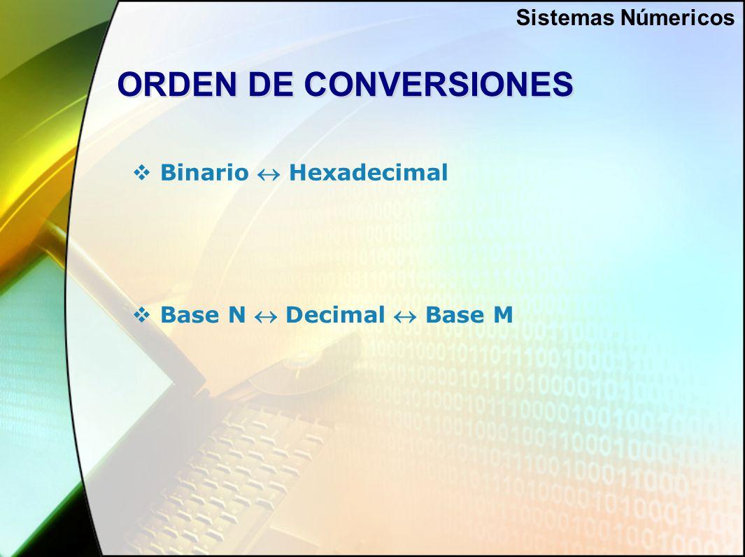 ORDEN DE CONVERSIONES  Binario  Hexadecimal ase N  Decimal  Base M Sistemas Númericos
