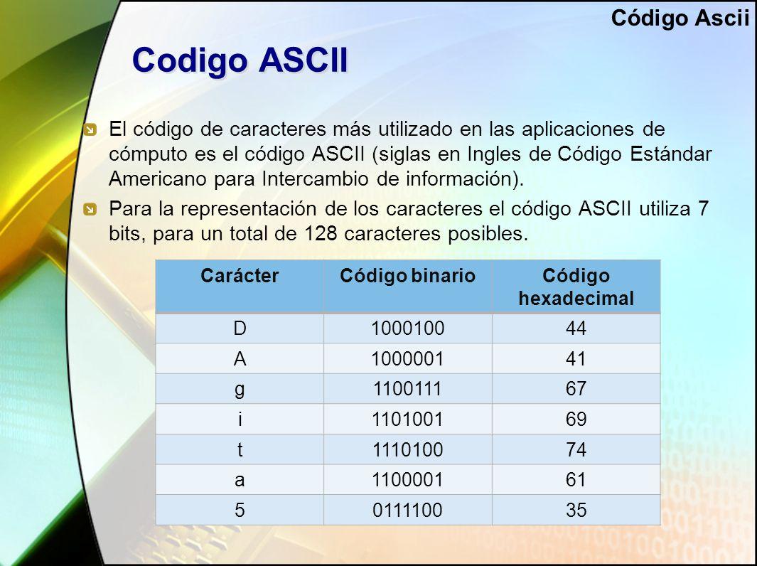 Codigo ASCII El código de caracteres más utilizado en las aplicaciones de cómputo es el código ASCII (siglas en Ingles de Código Estándar Americano para Intercambio de información).