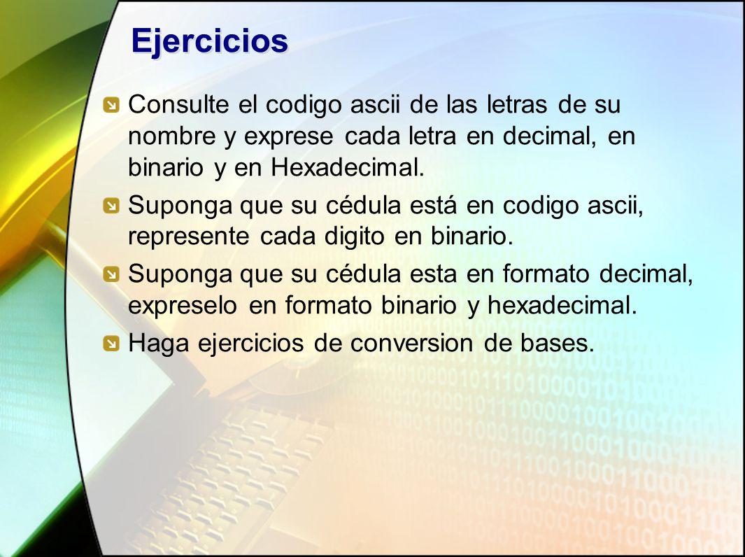 Ejercicios Consulte el codigo ascii de las letras de su nombre y exprese cada letra en decimal, en binario y en Hexadecimal.