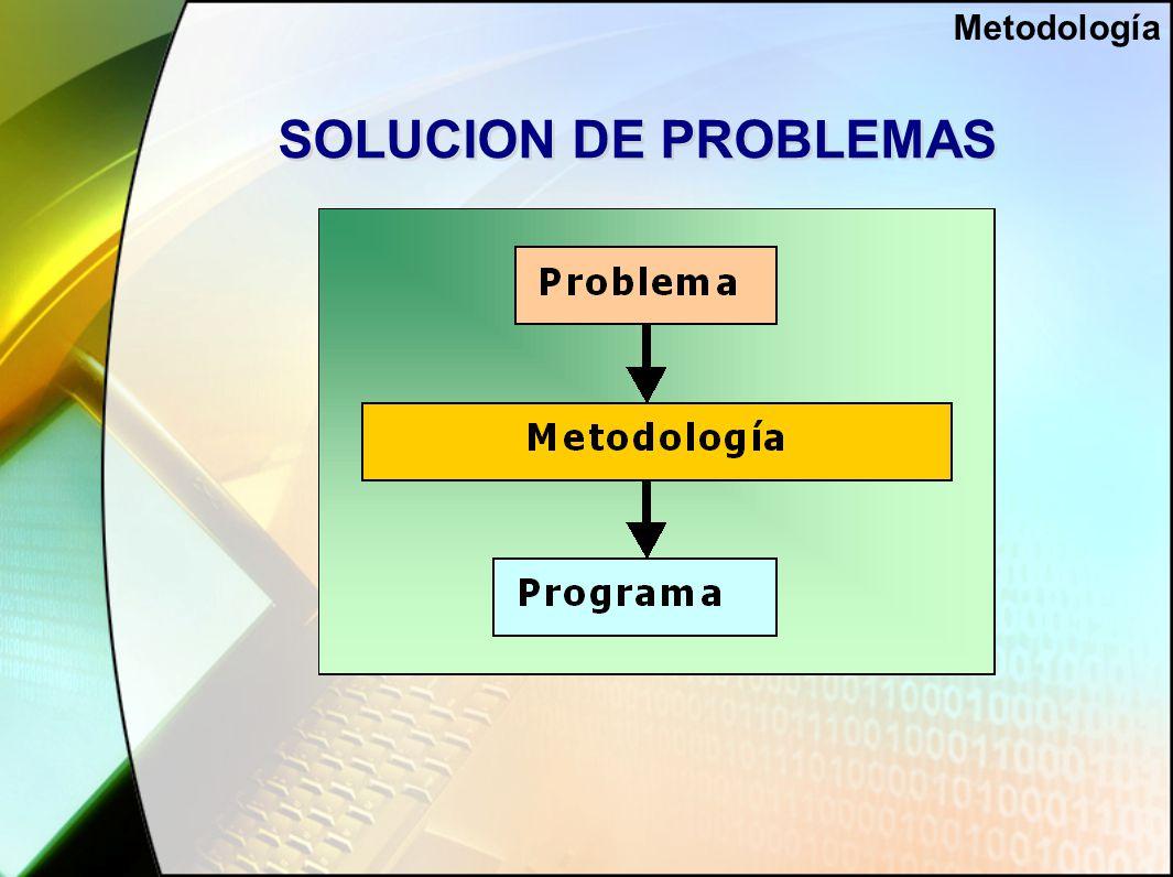 SOLUCION DE PROBLEMAS Metodología
