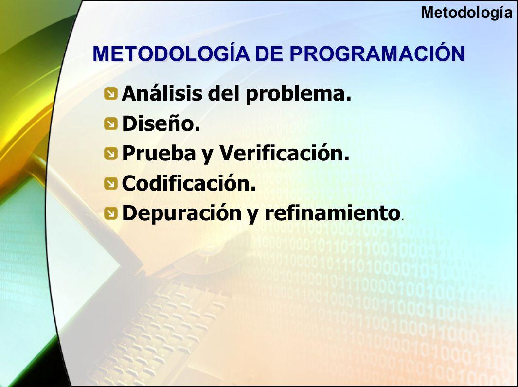 METODOLOGÍA DE PROGRAMACIÓN Análisis del problema.