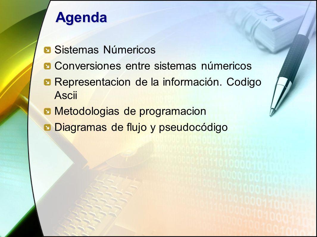 Agenda Sistemas Númericos Conversiones entre sistemas númericos Representacion de la información.