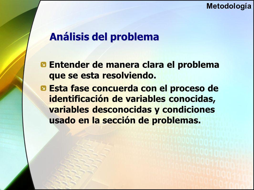 Análisis del problema Entender de manera clara el problema que se esta resolviendo.