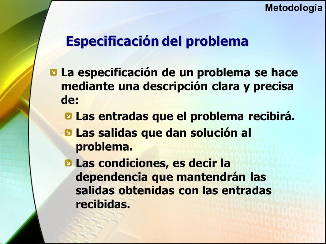 Especificación del problema La especificación de un problema se hace mediante una descripción clara y precisa de: Las entradas que el problema recibirá.