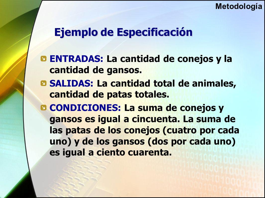 Ejemplo de Especificación ENTRADAS: La cantidad de conejos y la cantidad de gansos.