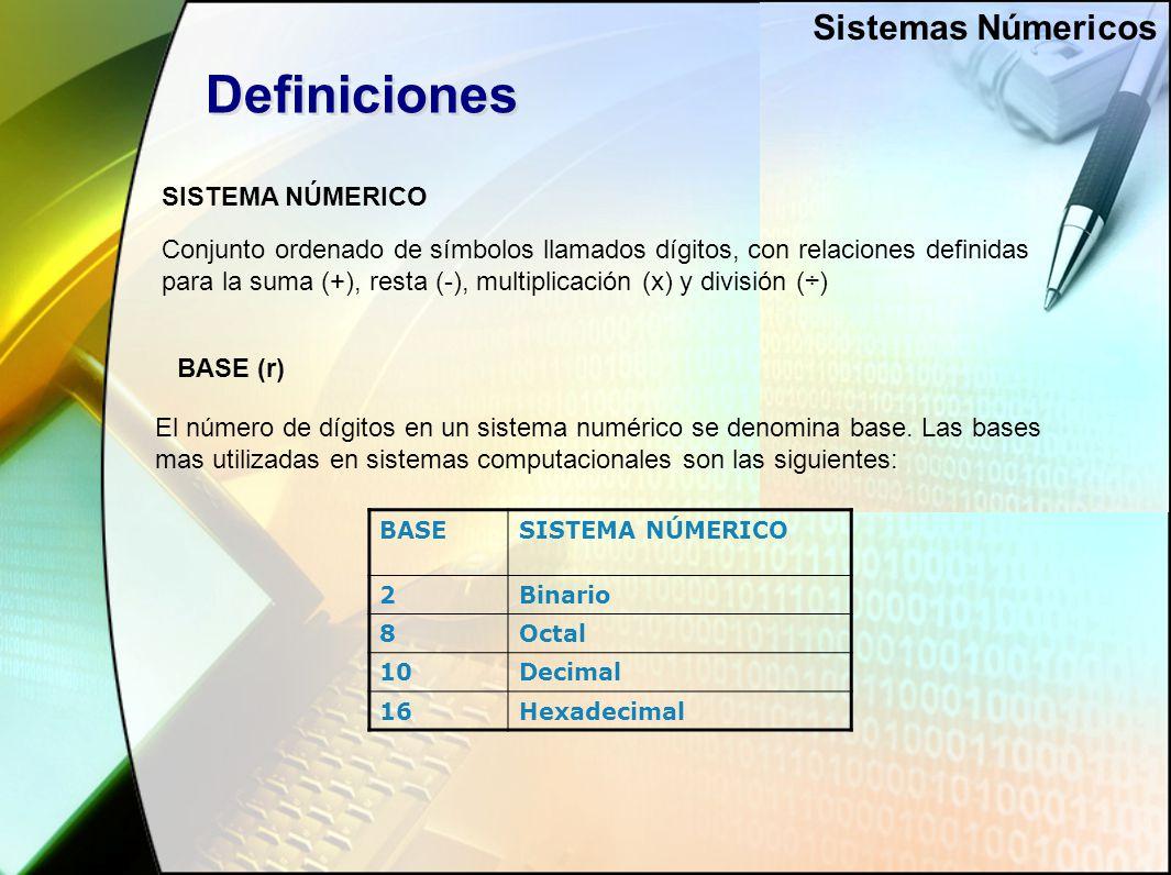 Definiciones SISTEMA NÚMERICO Conjunto ordenado de símbolos llamados dígitos, con relaciones definidas para la suma (+), resta (-), multiplicación (x) y división (÷) BASE (r) El número de dígitos en un sistema numérico se denomina base.