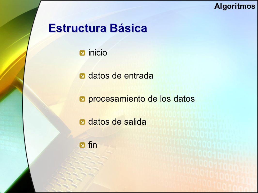 Estructura Básica inicio datos de entrada procesamiento de los datos datos de salida fin Algoritmos