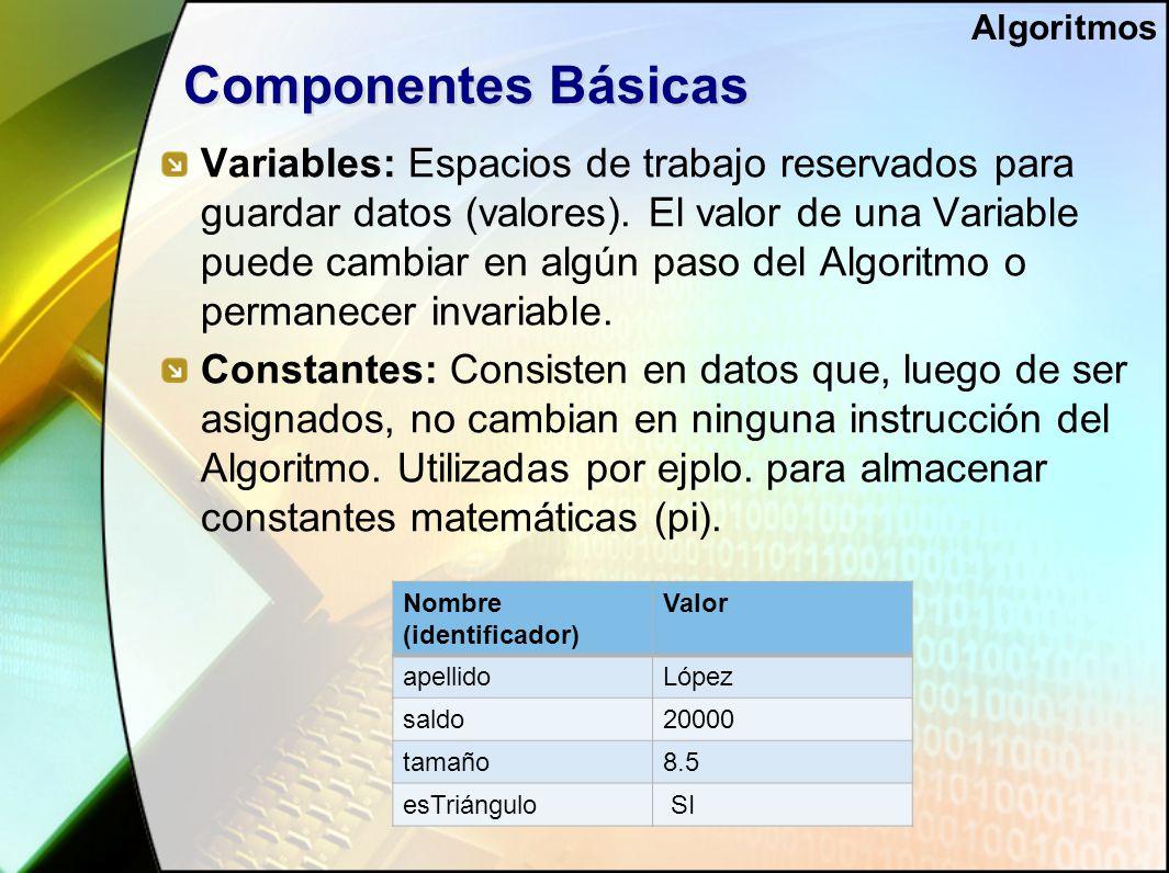 Componentes Básicas Variables: Espacios de trabajo reservados para guardar datos (valores).