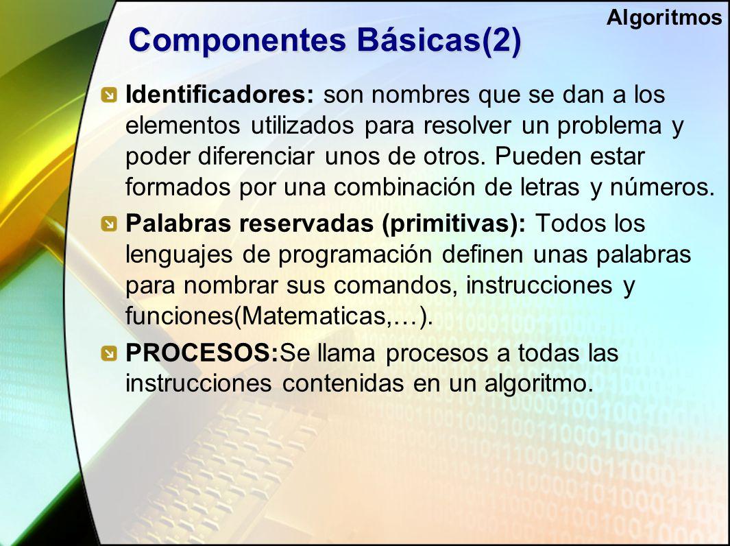 Componentes Básicas(2) Identificadores: son nombres que se dan a los elementos utilizados para resolver un problema y poder diferenciar unos de otros.