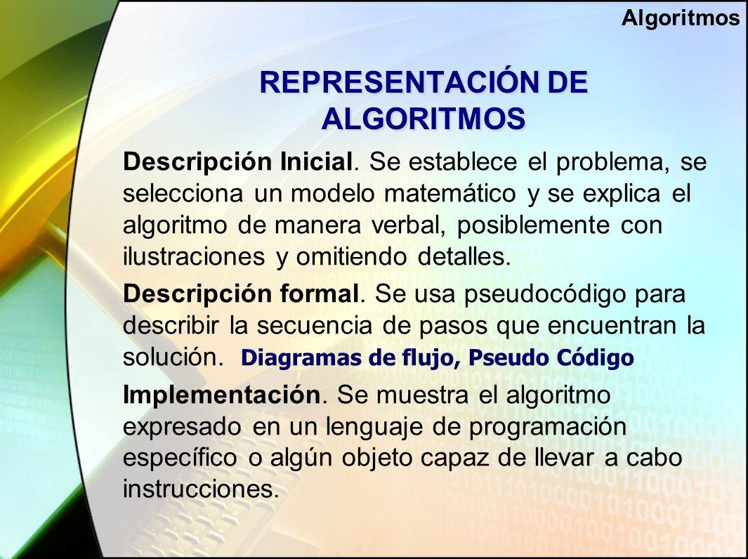 REPRESENTACIÓN DE ALGORITMOS Descripción Inicial.