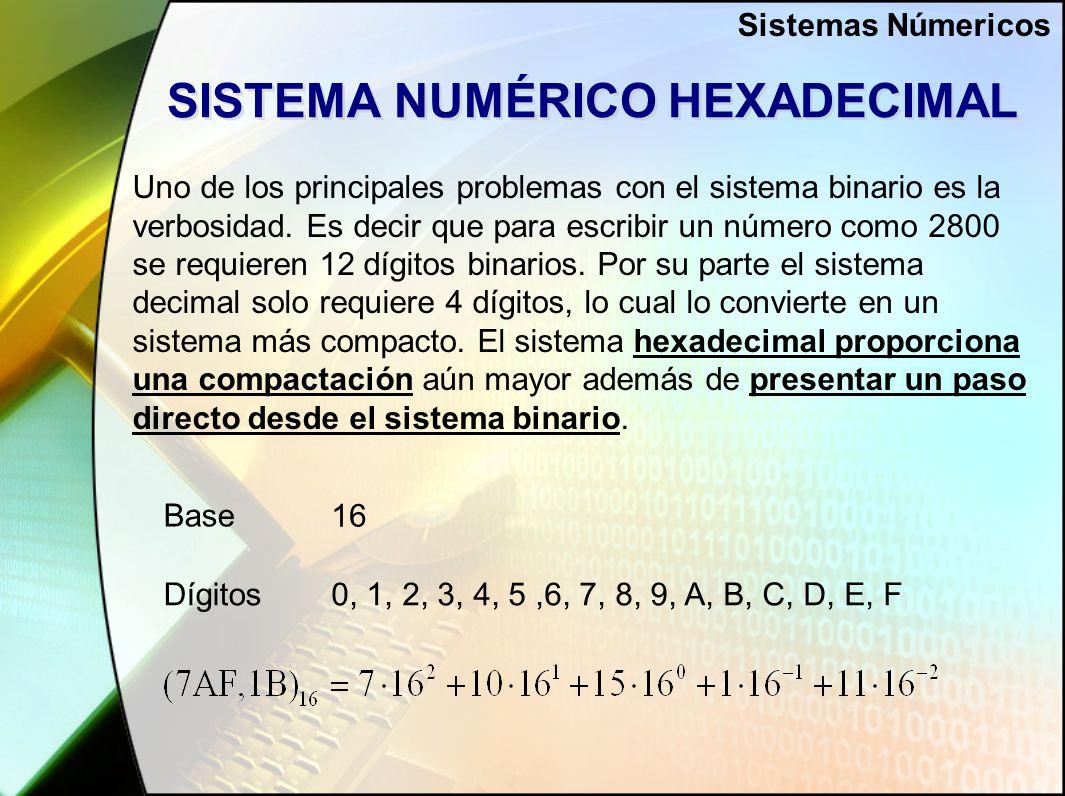 SISTEMA NUMÉRICO HEXADECIMAL Uno de los principales problemas con el sistema binario es la verbosidad.