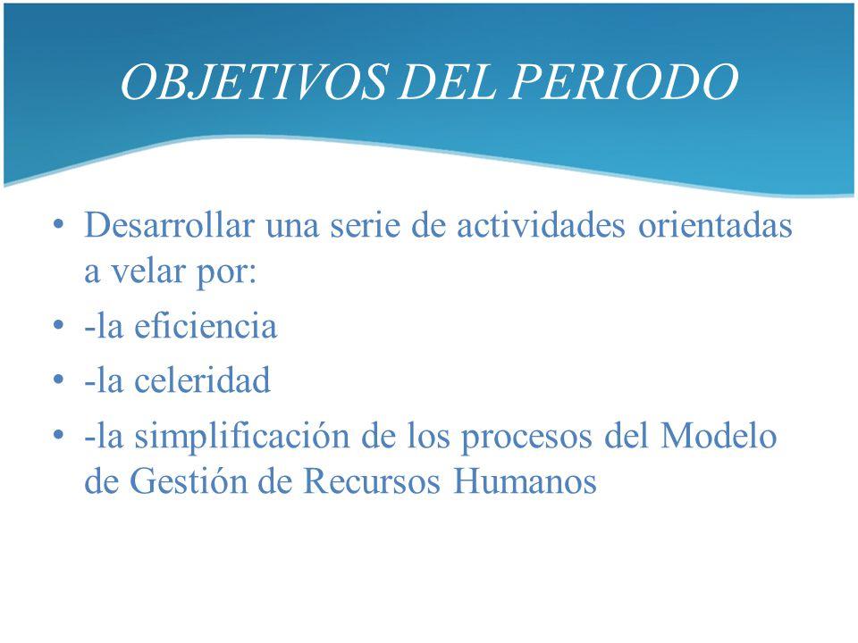 OBJETIVOS DEL PERIODO Desarrollar una serie de actividades orientadas a velar por: -la eficiencia -la celeridad -la simplificación de los procesos del Modelo de Gestión de Recursos Humanos