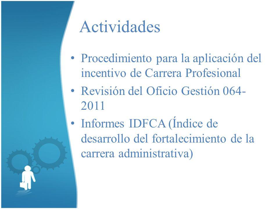 Actividades Procedimiento para la aplicación del incentivo de Carrera Profesional Revisión del Oficio Gestión 064- 2011 Informes IDFCA (Índice de desarrollo del fortalecimiento de la carrera administrativa)