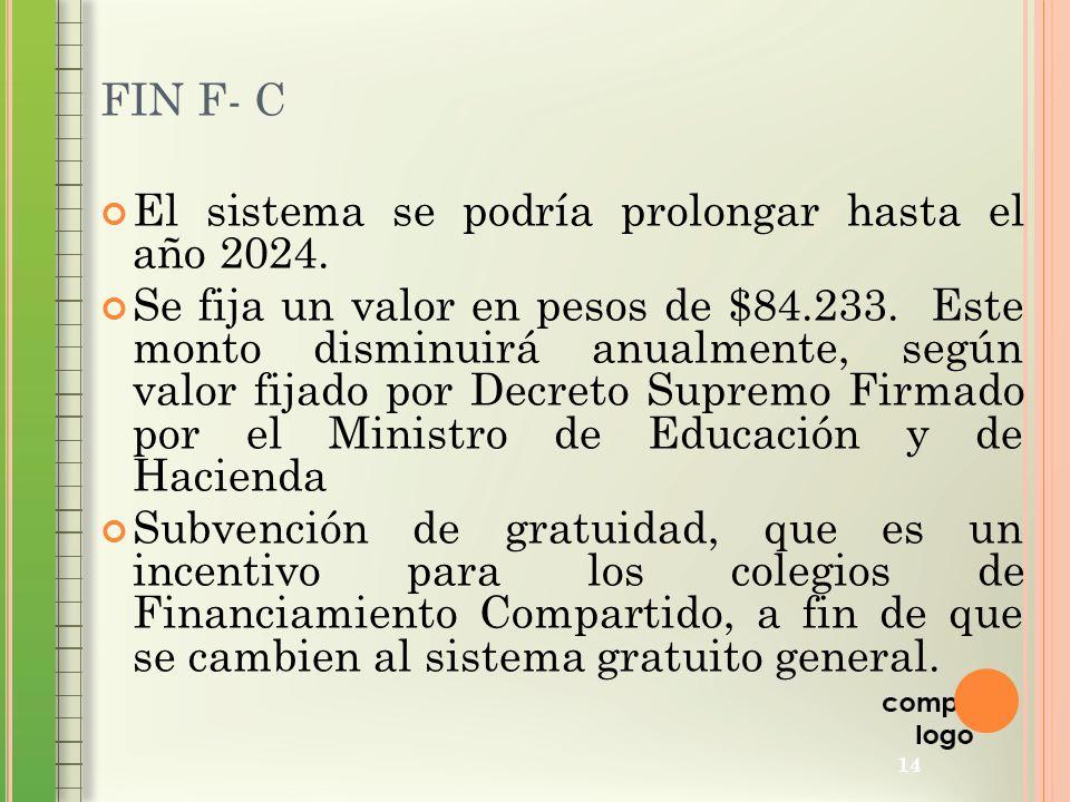 FIN F- C El sistema se podría prolongar hasta el año 2024.