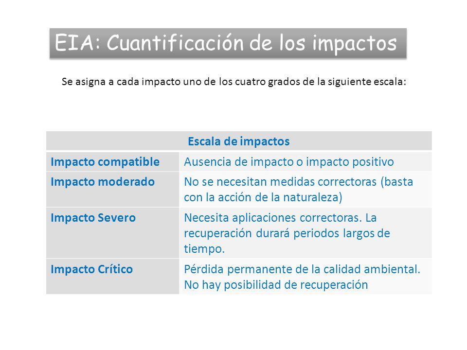 EIA: Cuantificación de los impactos Se asigna a cada impacto uno de los cuatro grados de la siguiente escala: Escala de impactos Impacto compatibleAusencia de impacto o impacto positivo Impacto moderadoNo se necesitan medidas correctoras (basta con la acción de la naturaleza) Impacto SeveroNecesita aplicaciones correctoras.