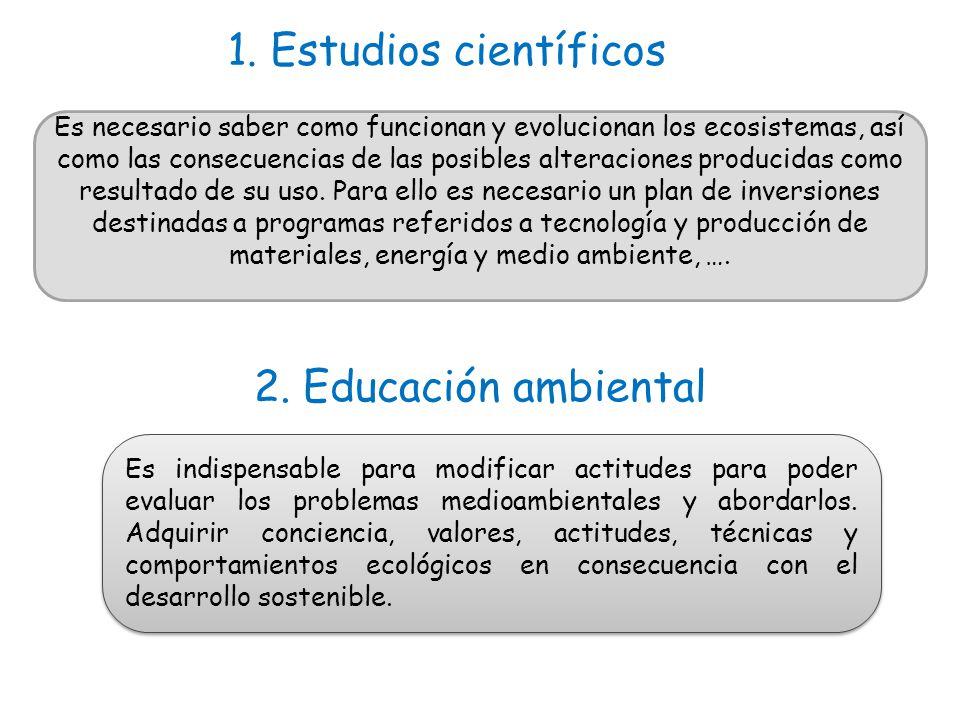 2. Educación ambiental 1.