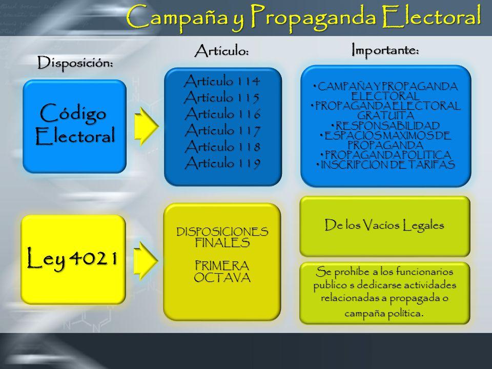 Campaña y Propaganda Electoral Artículo 114 Artículo 115 Artículo 116 Artículo 117 Artículo 118 Artículo 119 CódigoElectoral Disposición: Importante: CAMPAÑA Y PROPAGANDA ELECTORAL CAMPAÑA Y PROPAGANDA ELECTORAL PROPAGANDA ELECTORAL GRATUITA PROPAGANDA ELECTORAL GRATUITA RESPONSABILIDAD RESPONSABILIDAD ESPACIOS MAXIMOS DE PROPAGANDA ESPACIOS MAXIMOS DE PROPAGANDA PROPAGANDA POLITICA PROPAGANDA POLITICA INSCRIPCION DE TARIFAS INSCRIPCION DE TARIFAS Articulo: DISPOSICIONES FINALES PRIMERAOCTAVA Ley 4021 De los Vacíos Legales Se prohíbe a los funcionarios publico s dedicarse actividades relacionadas a propagada o campaña política Se prohíbe a los funcionarios publico s dedicarse actividades relacionadas a propagada o campaña política.