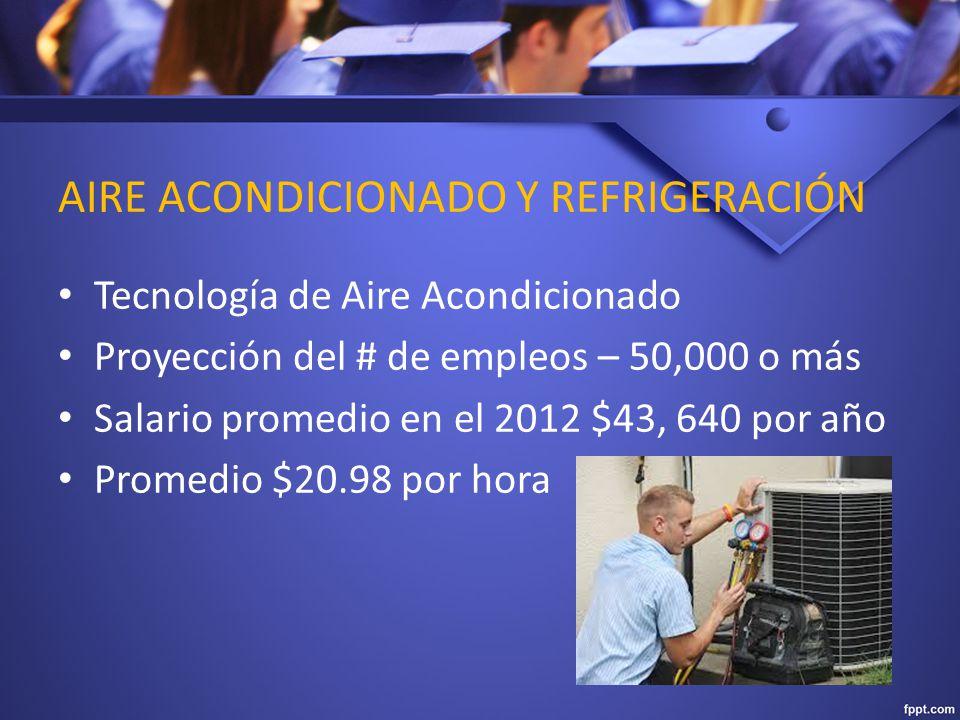 AIRE ACONDICIONADO Y REFRIGERACIÓN Tecnología de Aire Acondicionado Proyección del # de empleos – 50,000 o más Salario promedio en el 2012 $43, 640 por año Promedio $20.98 por hora
