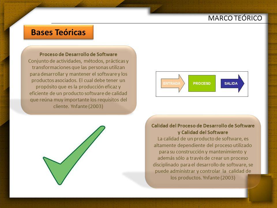 MARCO TEÓRICO Marco teórico Bases Teóricas Proceso de Desarrollo de Software Conjunto de actividades, métodos, prácticas y transformaciones que las personas utilizan para desarrollar y mantener el software y los productos asociados.