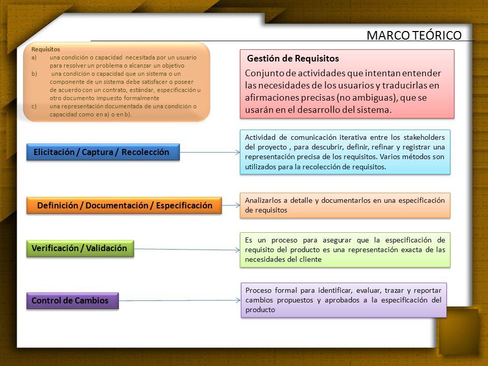 MARCO TEÓRICO Marco teórico Gestión de Requisitos Conjunto de actividades que intentan entender las necesidades de los usuarios y traducirlas en afirmaciones precisas (no ambiguas), que se usarán en el desarrollo del sistema.