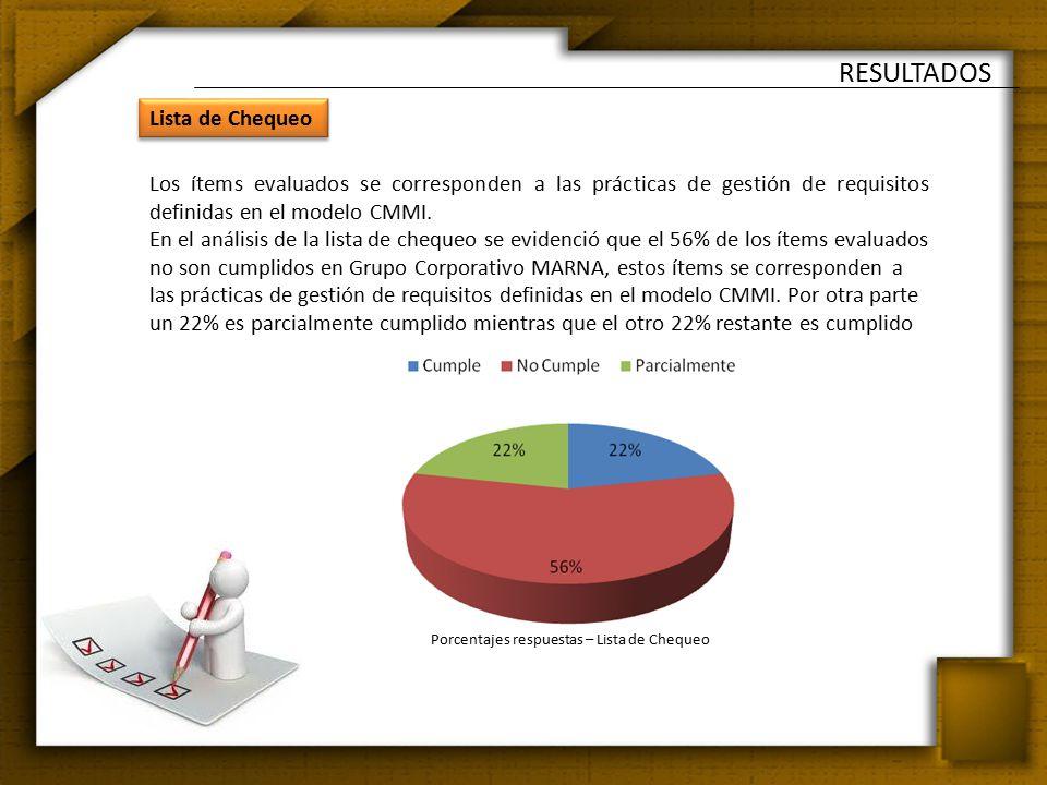 RESULTADOS Los ítems evaluados se corresponden a las prácticas de gestión de requisitos definidas en el modelo CMMI.