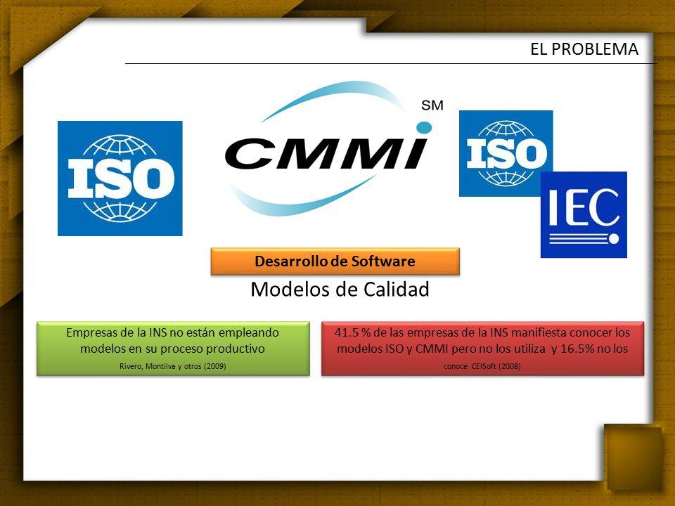 Modelos de Calidad Empresas de la INS no están empleando modelos en su proceso productivo Rivero, Montilva y otros (2009) Empresas de la INS no están empleando modelos en su proceso productivo Rivero, Montilva y otros (2009) 41.5 % de las empresas de la INS manifiesta conocer los modelos ISO y CMMI pero no los utiliza y 16.5% no los conoce CEISoft (2008) 41.5 % de las empresas de la INS manifiesta conocer los modelos ISO y CMMI pero no los utiliza y 16.5% no los conoce CEISoft (2008) EL PROBLEMA Desarrollo de Software