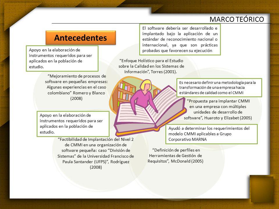 MARCO TEÓRICO Marco teórico Enfoque Holístico para el Estudio sobre la Calidad en los Sistemas de Información , Torres (2001).