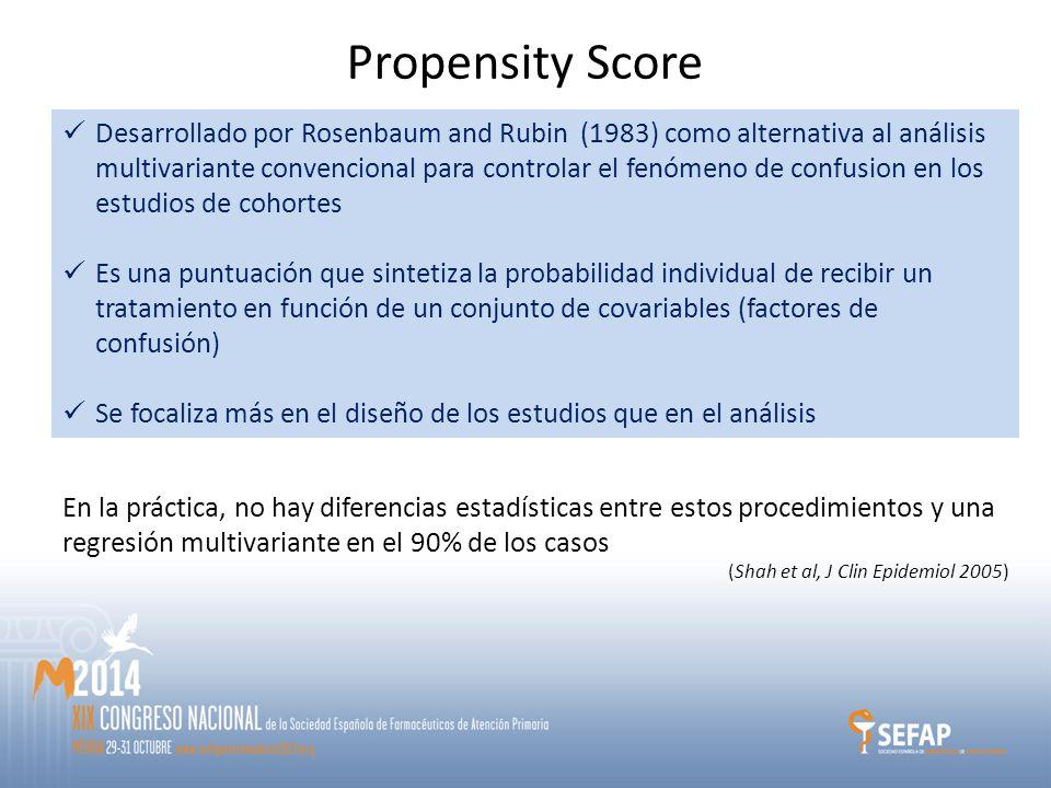 Propensity Score Desarrollado por Rosenbaum and Rubin (1983) como alternativa al análisis multivariante convencional para controlar el fenómeno de confusion en los estudios de cohortes Es una puntuación que sintetiza la probabilidad individual de recibir un tratamiento en función de un conjunto de covariables (factores de confusión) Se focaliza más en el diseño de los estudios que en el análisis En la práctica, no hay diferencias estadísticas entre estos procedimientos y una regresión multivariante en el 90% de los casos (Shah et al, J Clin Epidemiol 2005)
