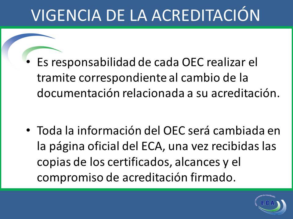 Es responsabilidad de cada OEC realizar el tramite correspondiente al cambio de la documentación relacionada a su acreditación.