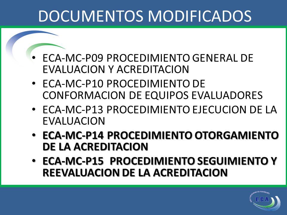 DOCUMENTOS MODIFICADOS ECA-MC-P09 PROCEDIMIENTO GENERAL DE EVALUACION Y ACREDITACION ECA-MC-P10 PROCEDIMIENTO DE CONFORMACION DE EQUIPOS EVALUADORES ECA-MC-P13 PROCEDIMIENTO EJECUCION DE LA EVALUACION ECA-MC-P14 PROCEDIMIENTO OTORGAMIENTO DE LA ACREDITACION ECA-MC-P14 PROCEDIMIENTO OTORGAMIENTO DE LA ACREDITACION ECA-MC-P15 PROCEDIMIENTO SEGUIMIENTO Y REEVALUACION DE LA ACREDITACION ECA-MC-P15 PROCEDIMIENTO SEGUIMIENTO Y REEVALUACION DE LA ACREDITACION