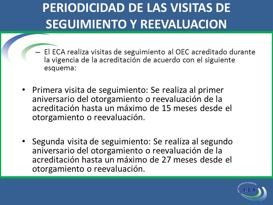 – El ECA realiza visitas de seguimiento al OEC acreditado durante la vigencia de la acreditación de acuerdo con el siguiente esquema: Primera visita de seguimiento: Se realiza al primer aniversario del otorgamiento o reevaluación de la acreditación hasta un máximo de 15 meses desde el otorgamiento o reevaluación.