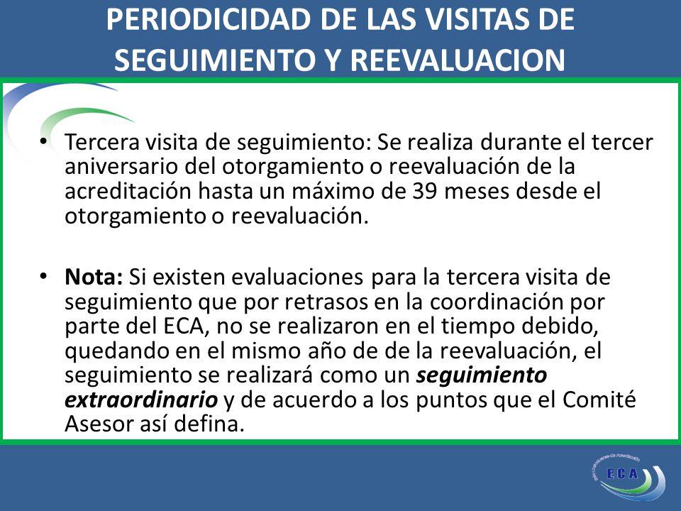 Tercera visita de seguimiento: Se realiza durante el tercer aniversario del otorgamiento o reevaluación de la acreditación hasta un máximo de 39 meses desde el otorgamiento o reevaluación.