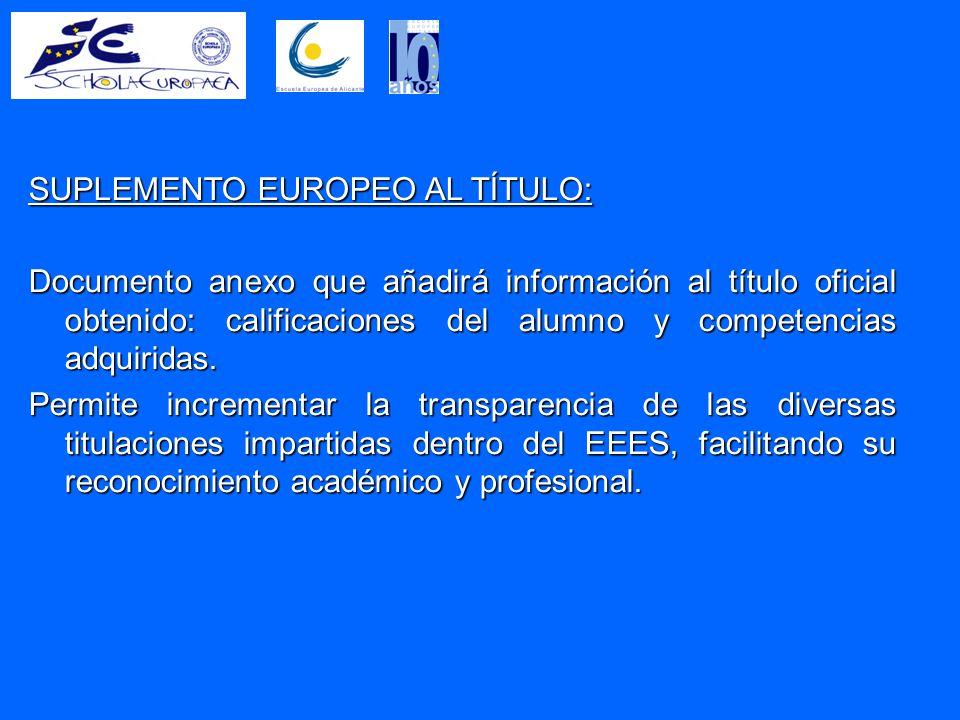 SUPLEMENTO EUROPEO AL TÍTULO: Documento anexo que añadirá información al título oficial obtenido: calificaciones del alumno y competencias adquiridas.