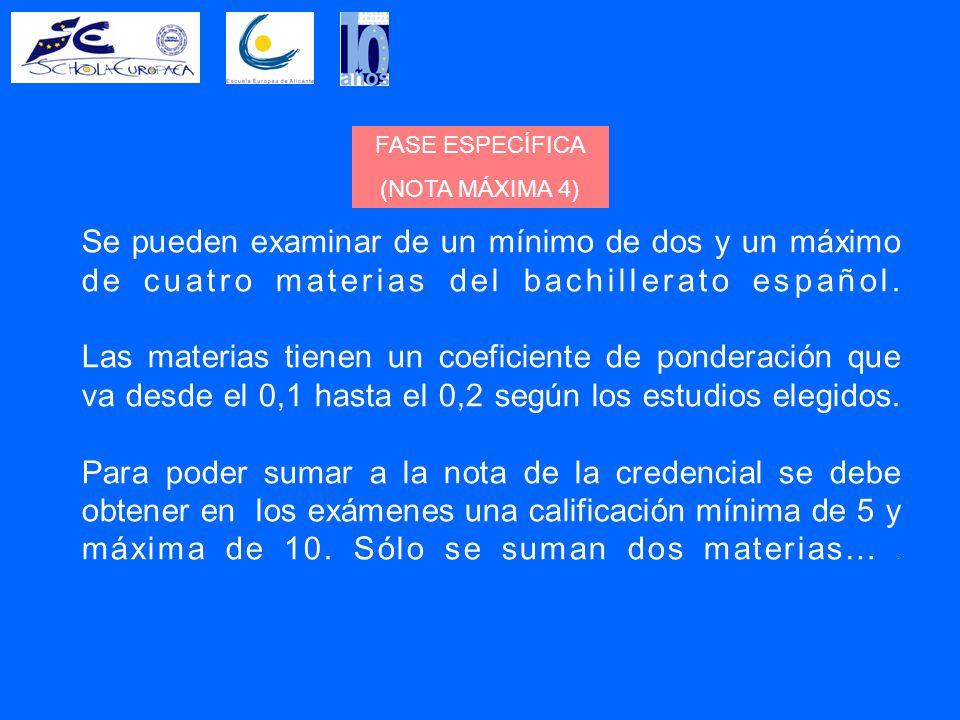 Se pueden examinar de un mínimo de dos y un máximo de cuatro materias del bachillerato español.