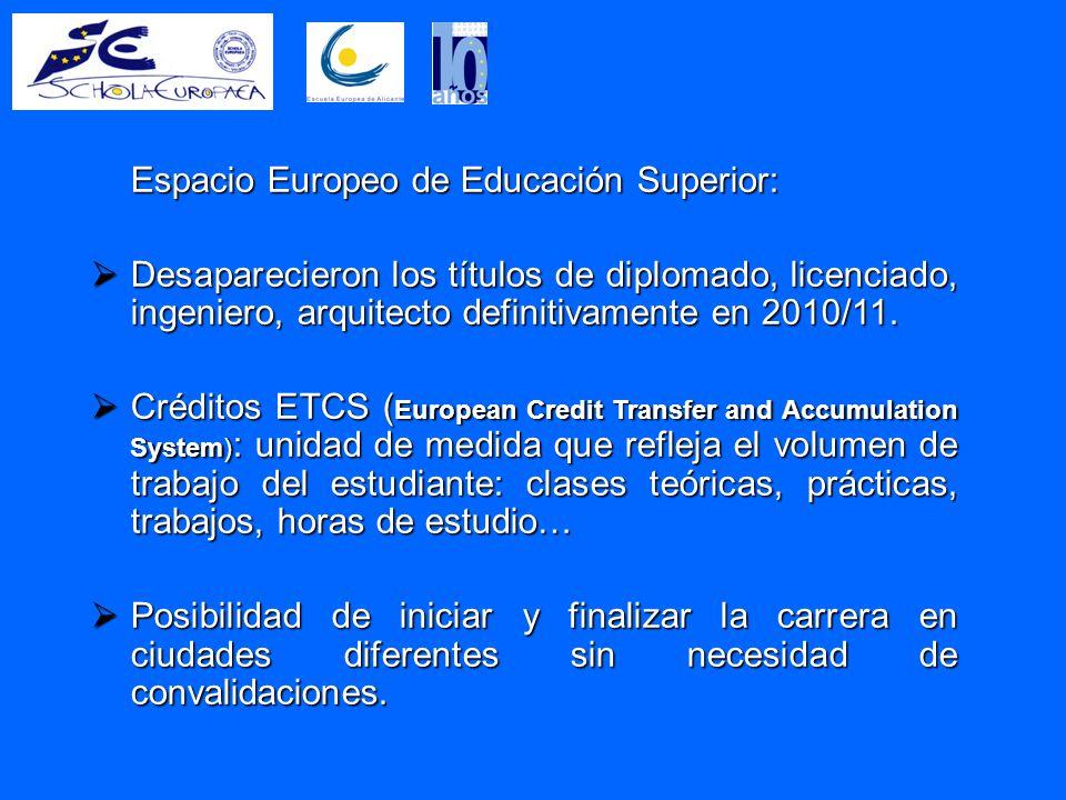 Espacio Europeo de Educación Superior:  Desaparecieron los títulos de diplomado, licenciado, ingeniero, arquitecto definitivamente en 2010/11.