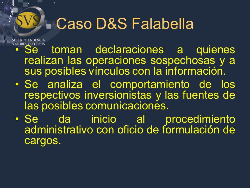 Caso D&S Falabella Se toman declaraciones a quienes realizan las operaciones sospechosas y a sus posibles vínculos con la información.