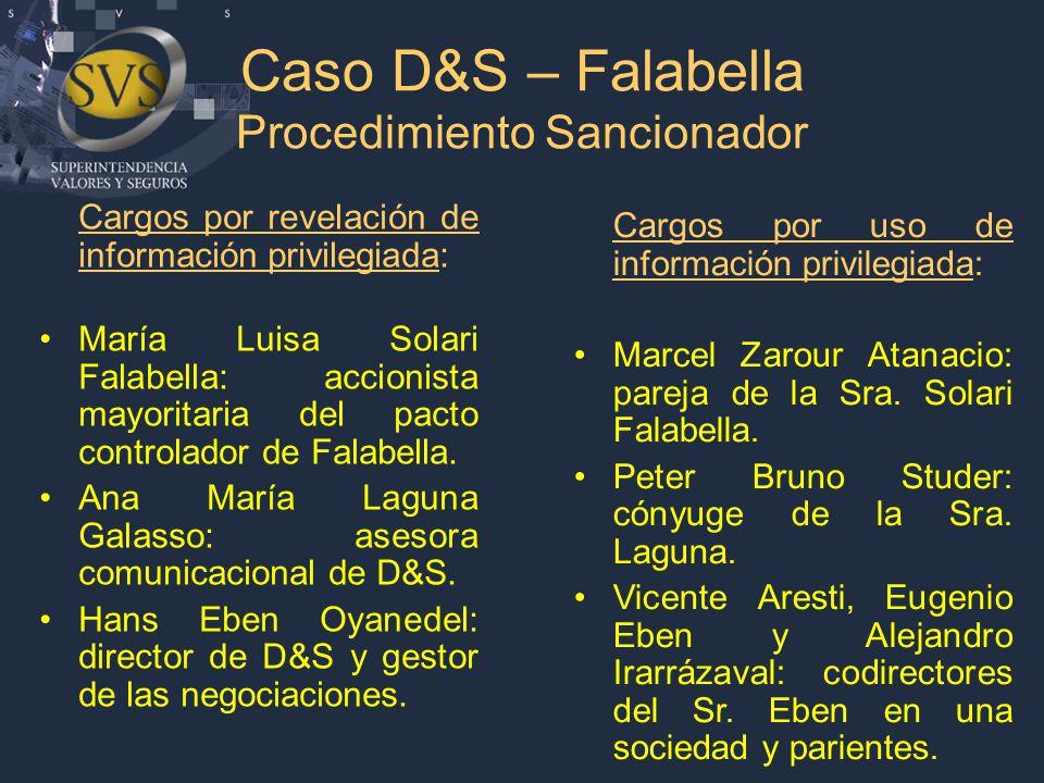 Caso D&S – Falabella Procedimiento Sancionador Cargos por revelación de información privilegiada: María Luisa Solari Falabella: accionista mayoritaria del pacto controlador de Falabella.