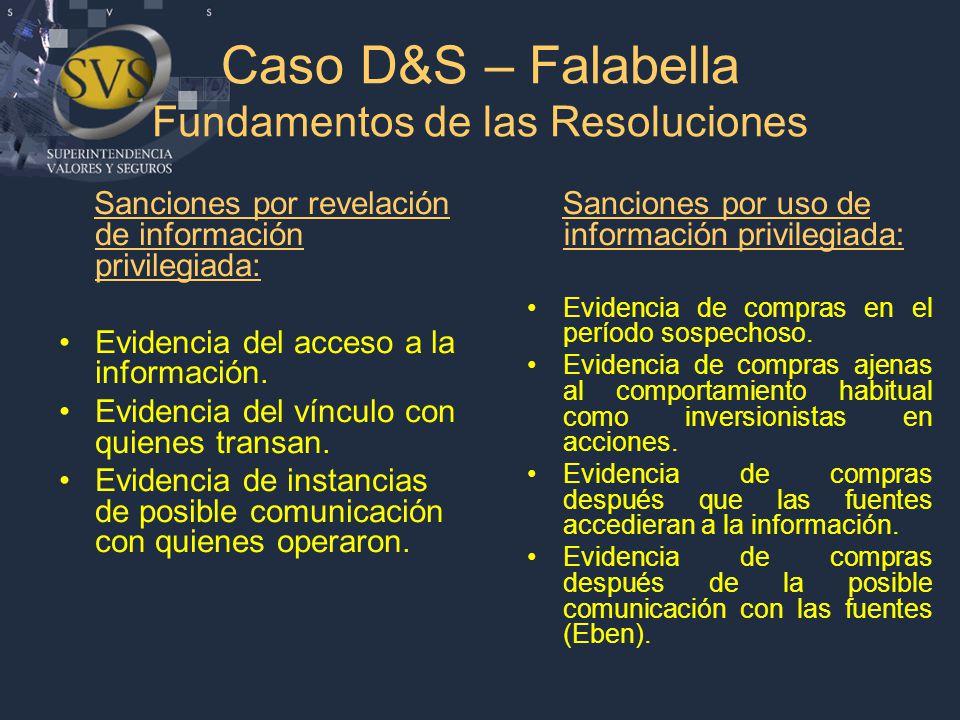 Caso D&S – Falabella Fundamentos de las Resoluciones Sanciones por revelación de información privilegiada: Evidencia del acceso a la información.
