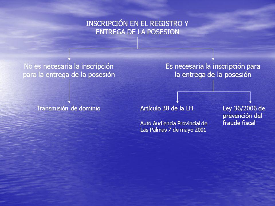 INSCRIPCIÓN EN EL REGISTRO Y ENTREGA DE LA POSESION No es necesaria la inscripción para la entrega de la posesión Es necesaria la inscripción para la entrega de la posesión Transmisión de dominioArtículo 38 de la LH.