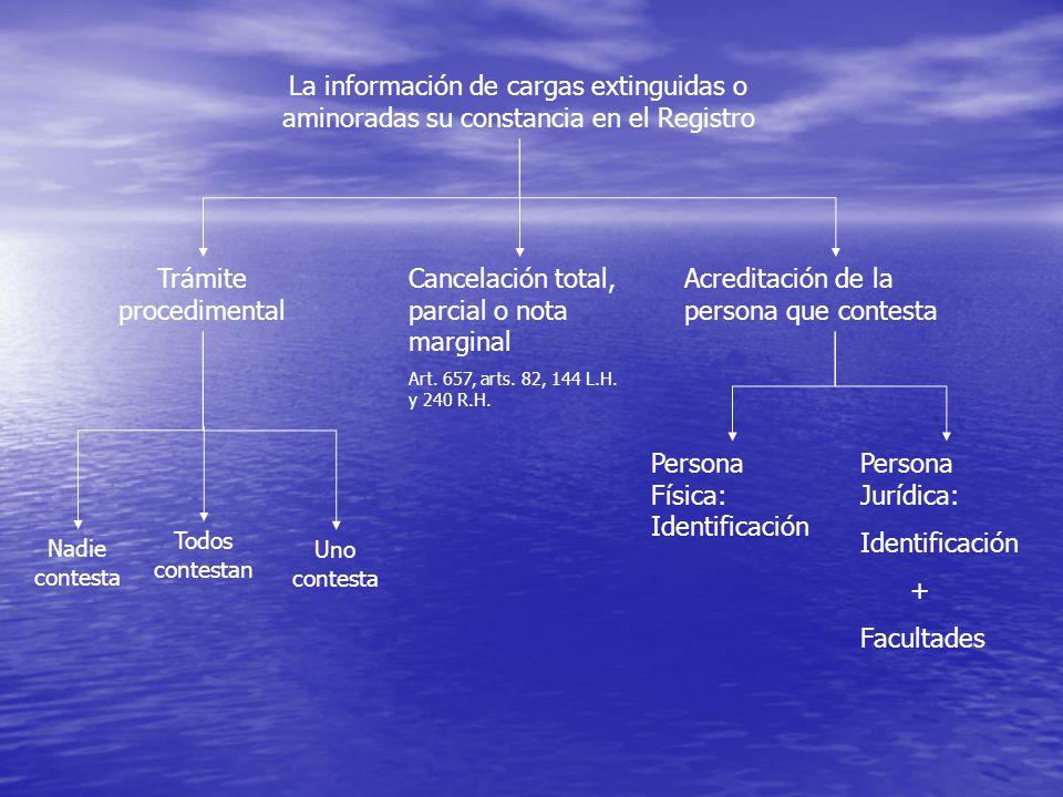 La información de cargas extinguidas o aminoradas su constancia en el Registro Trámite procedimental Cancelación total, parcial o nota marginal Art.