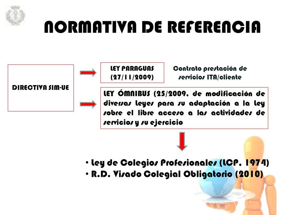 NORMATIVA DE REFERENCIA Ley de Colegios Profesionales (LCP, 1974) R.D.