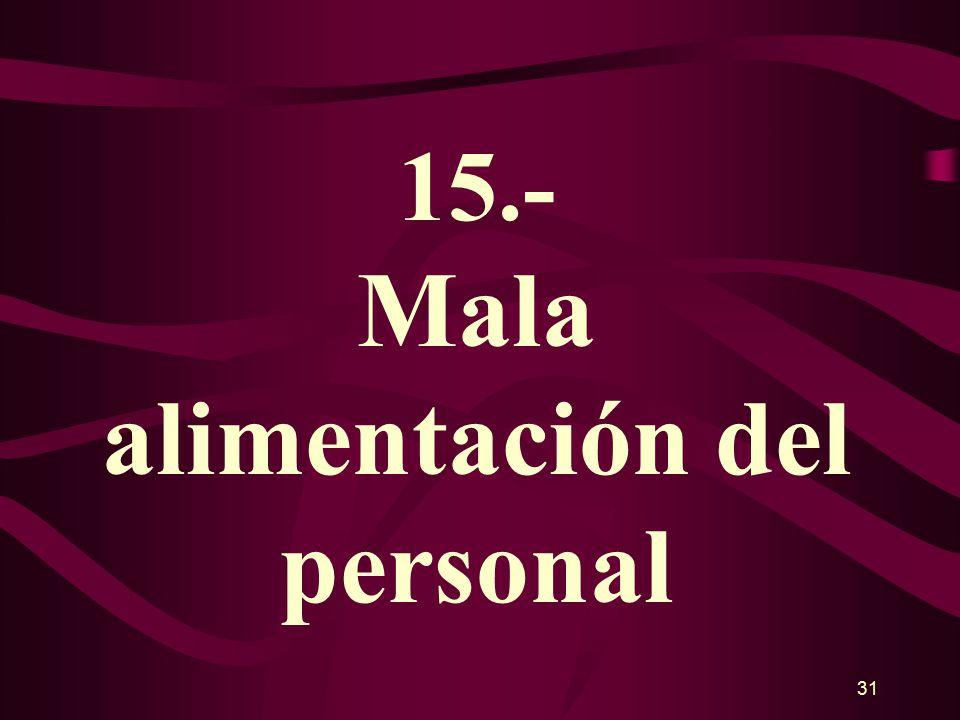 30 14.- Bis Falta de iniciativa del personal - Capacitación MANDA A LAS PERSONASACONSEJA Y GUIA INSPIRA MIEDOINSPIRA ENTUSIASMO DICE YO DICE NOSOTROS MI EMPRESANUESTRA EMPRESA SE PREOCUPA POR LAS COSASSE PREOCUPA POR LAS PERSONAS PRESUME SUS EXITOSCOMPARTE EXITOS TIENE EMPLEADOSTIENE UN EQUIPO DE TRABAJO TODO URGE PARA HOYREPARTE EL TRABAJO JEFELÍDER
