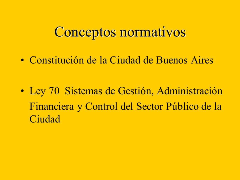 Conceptos normativos Constitución de la Ciudad de Buenos Aires Ley 70 Sistemas de Gestión, Administración Financiera y Control del Sector Público de la Ciudad